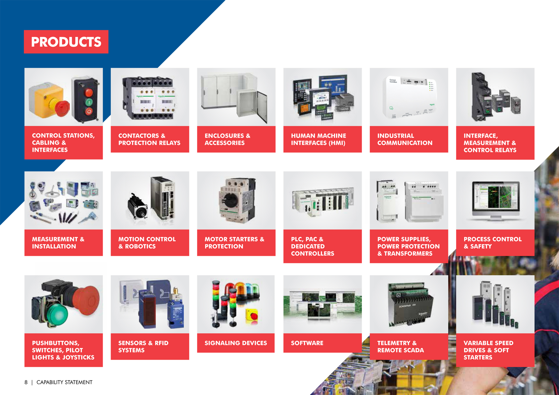 Industrial Automation Products Collage